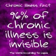 chronic illness fact