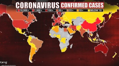 coronavrius